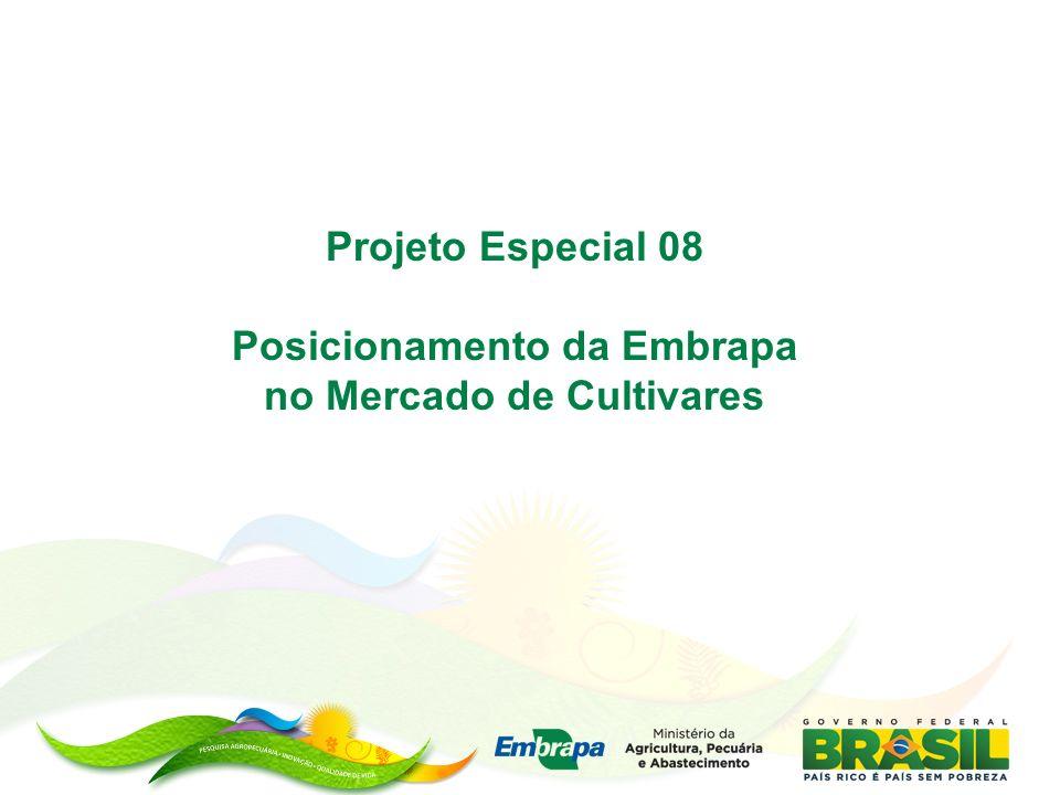 Posicionamento da Embrapa no Mercado de Cultivares