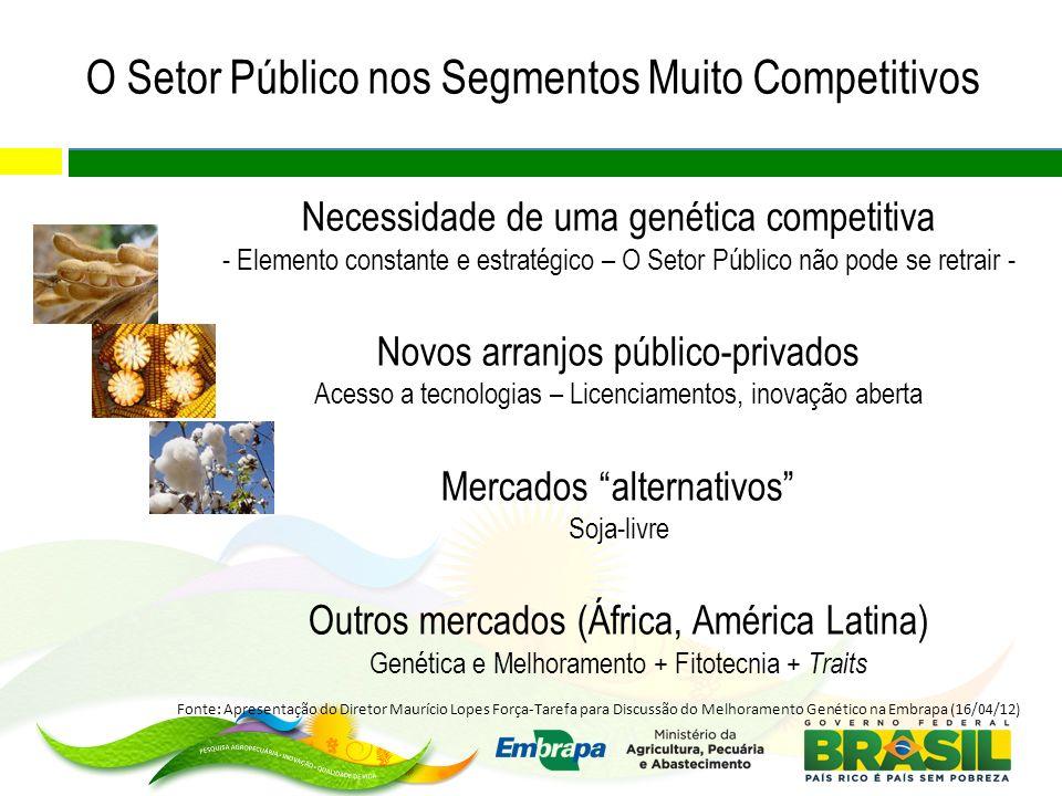 O Setor Público nos Segmentos Muito Competitivos