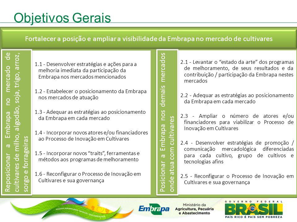 Objetivos Gerais Fortalecer a posição e ampliar a visibilidade da Embrapa no mercado de cultivares.
