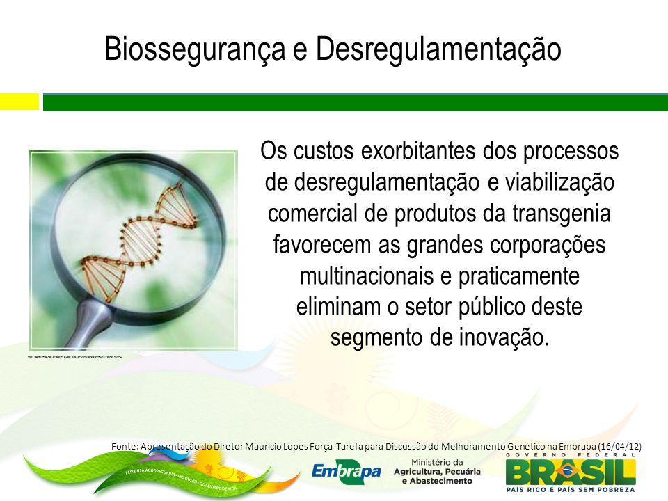 Biossegurança e Desregulamentação