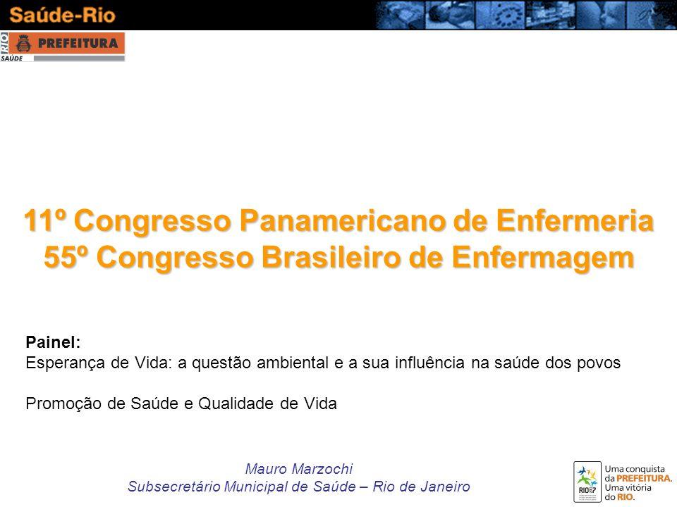 11º Congresso Panamericano de Enfermeria