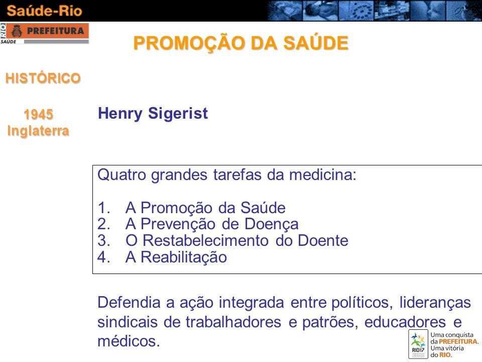 PROMOÇÃO DA SAÚDE Henry Sigerist Quatro grandes tarefas da medicina: