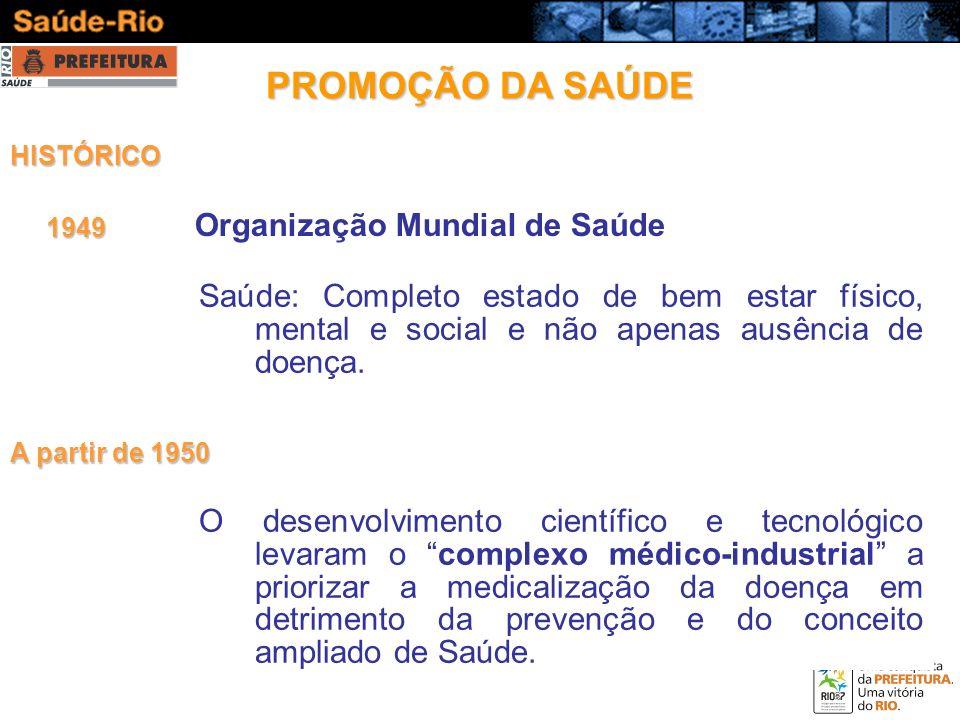 PROMOÇÃO DA SAÚDE Organização Mundial de Saúde