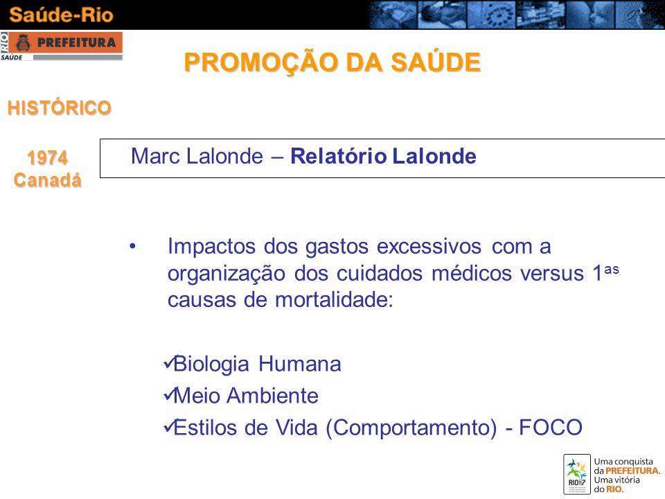 PROMOÇÃO DA SAÚDE Marc Lalonde – Relatório Lalonde