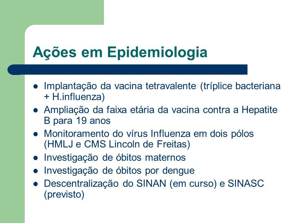Ações em Epidemiologia