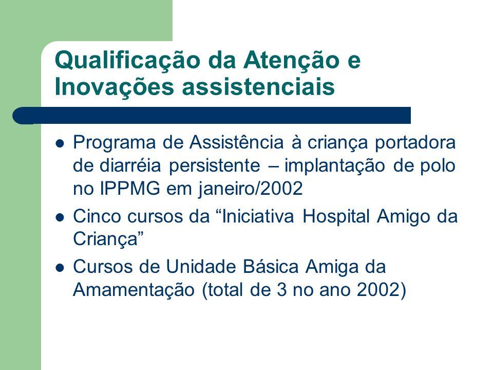 Qualificação da Atenção e Inovações assistenciais
