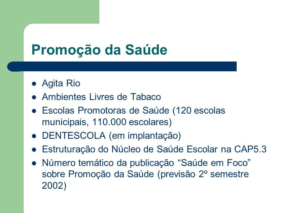 Promoção da Saúde Agita Rio Ambientes Livres de Tabaco