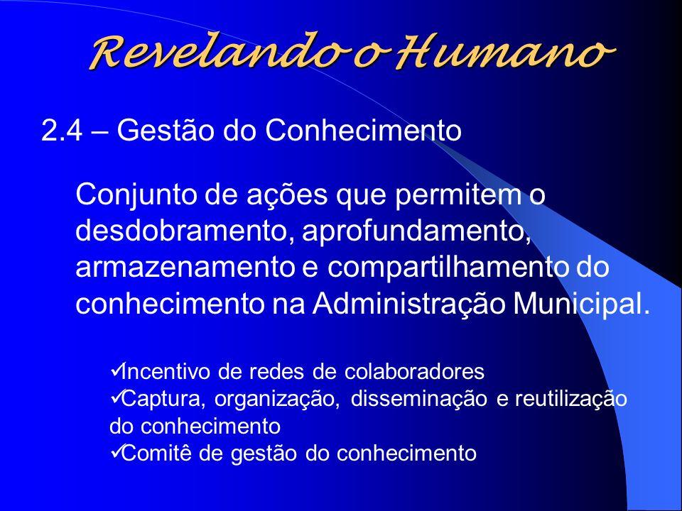 Revelando o Humano 2.4 – Gestão do Conhecimento