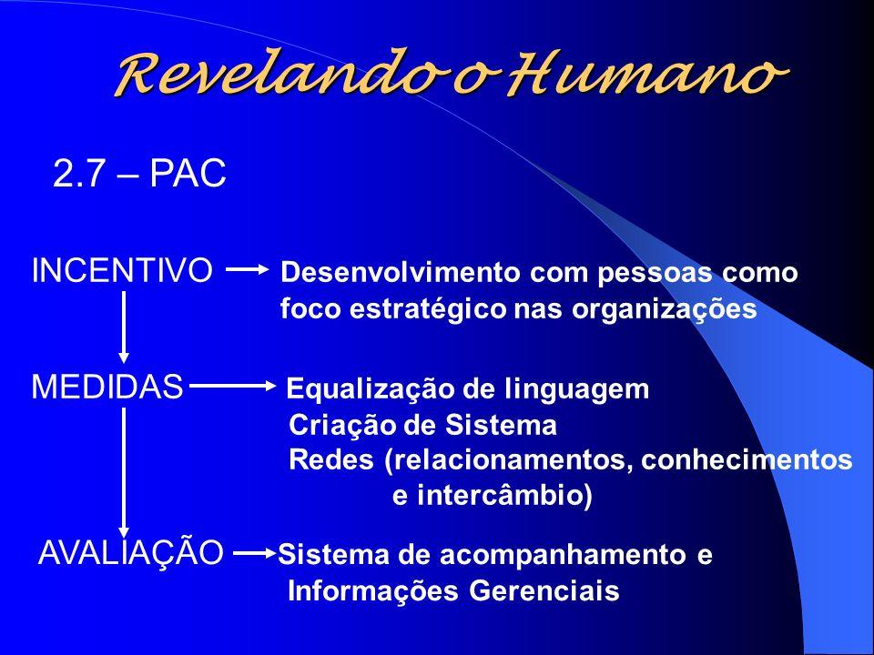 Revelando o Humano 2.7 – PAC