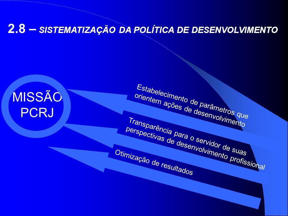 2.8 – SISTEMATIZAÇÃO DA POLÍTICA DE DESENVOLVIMENTO