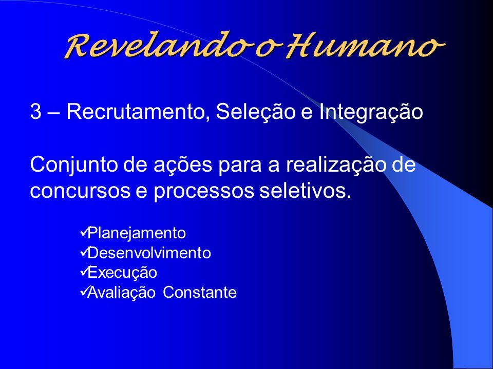 Revelando o Humano 3 – Recrutamento, Seleção e Integração