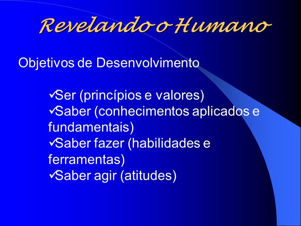 Revelando o Humano Objetivos de Desenvolvimento
