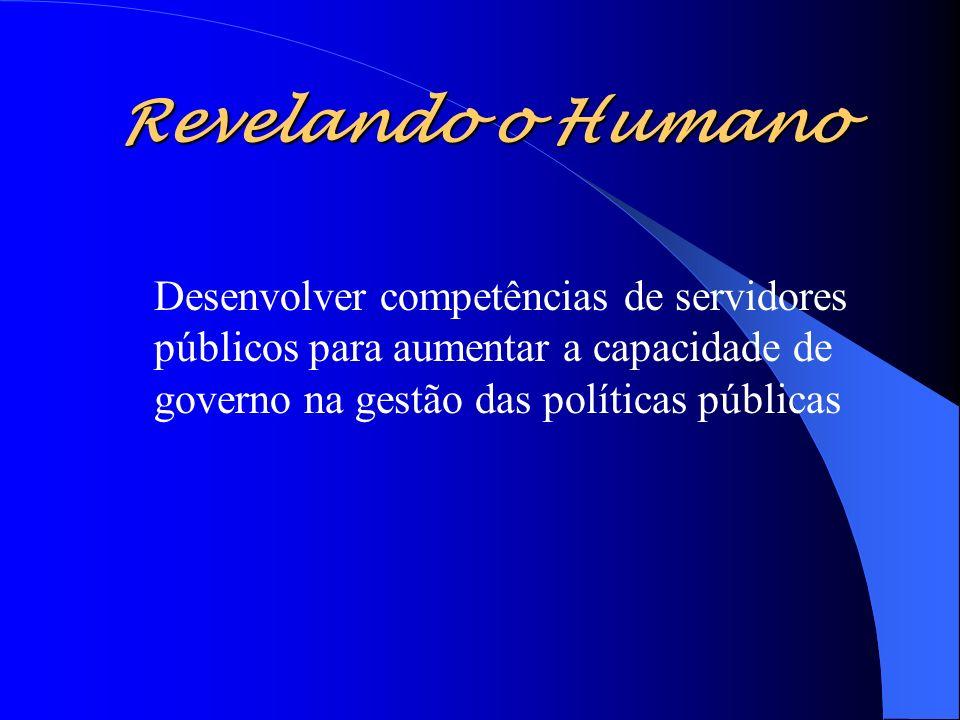Revelando o Humano Desenvolver competências de servidores públicos para aumentar a capacidade de governo na gestão das políticas públicas.