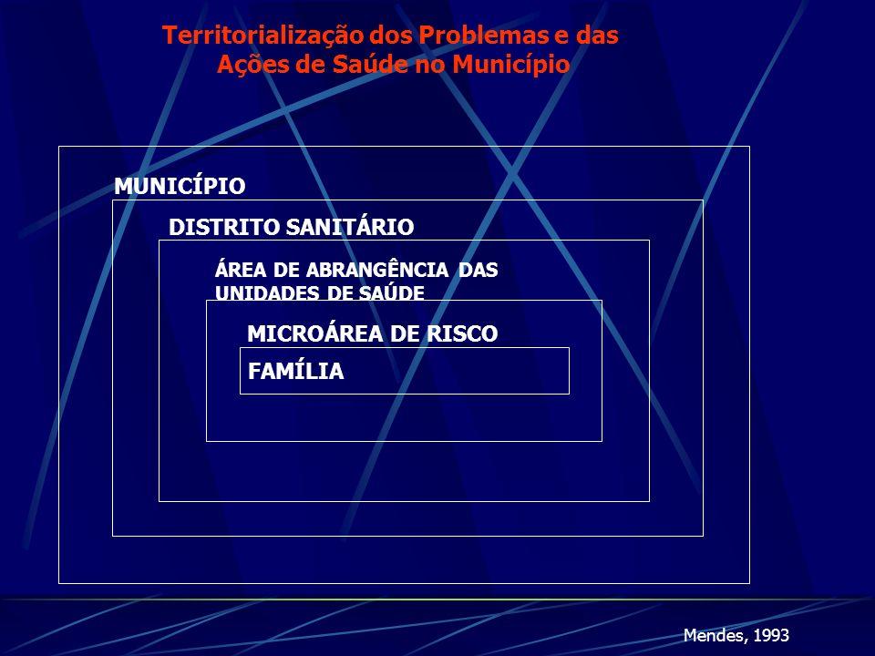 Territorialização dos Problemas e das Ações de Saúde no Município