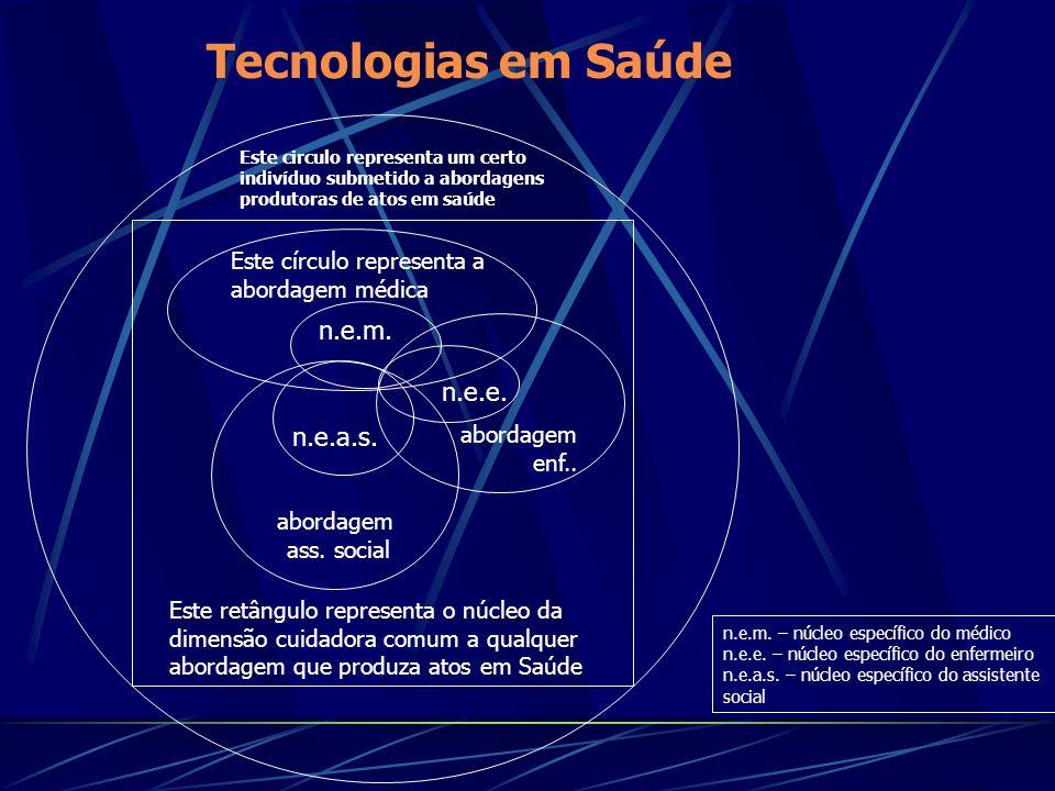 Tecnologias em Saúde n.e.m. n.e.e. n.e.a.s.