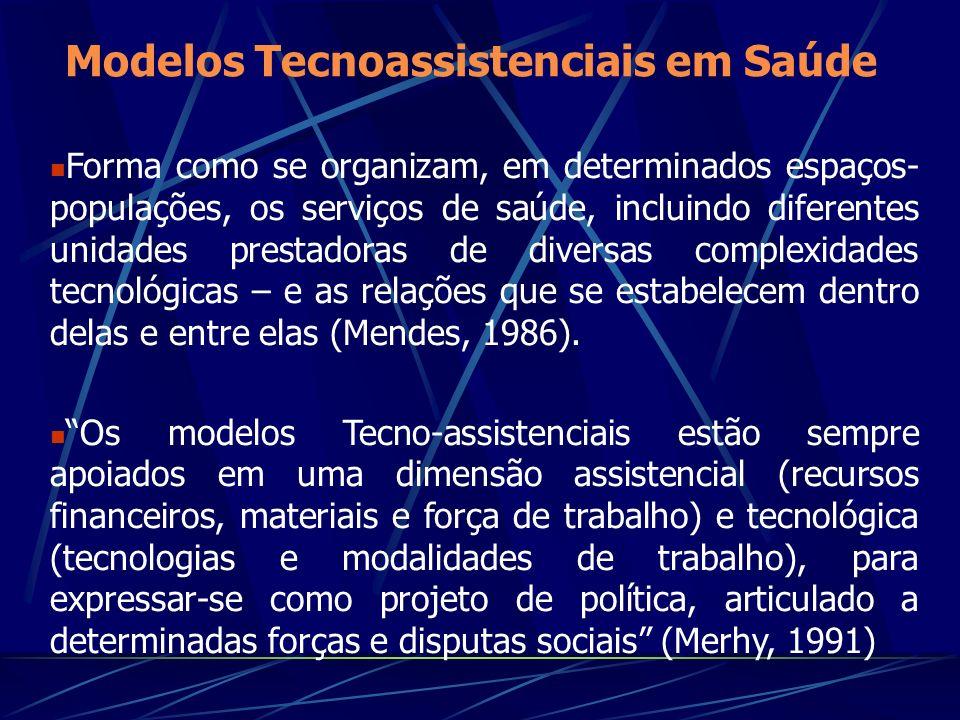 Modelos Tecnoassistenciais em Saúde