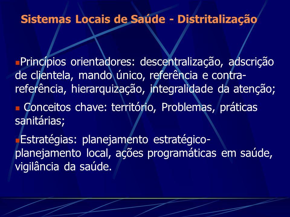 Sistemas Locais de Saúde - Distritalização