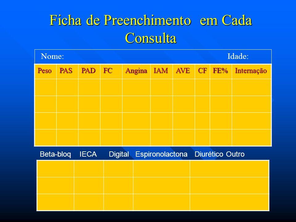 Ficha de Preenchimento em Cada Consulta