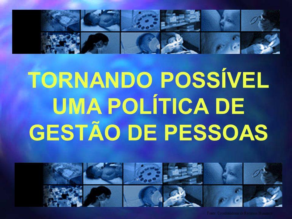 TORNANDO POSSÍVEL UMA POLÍTICA DE GESTÃO DE PESSOAS