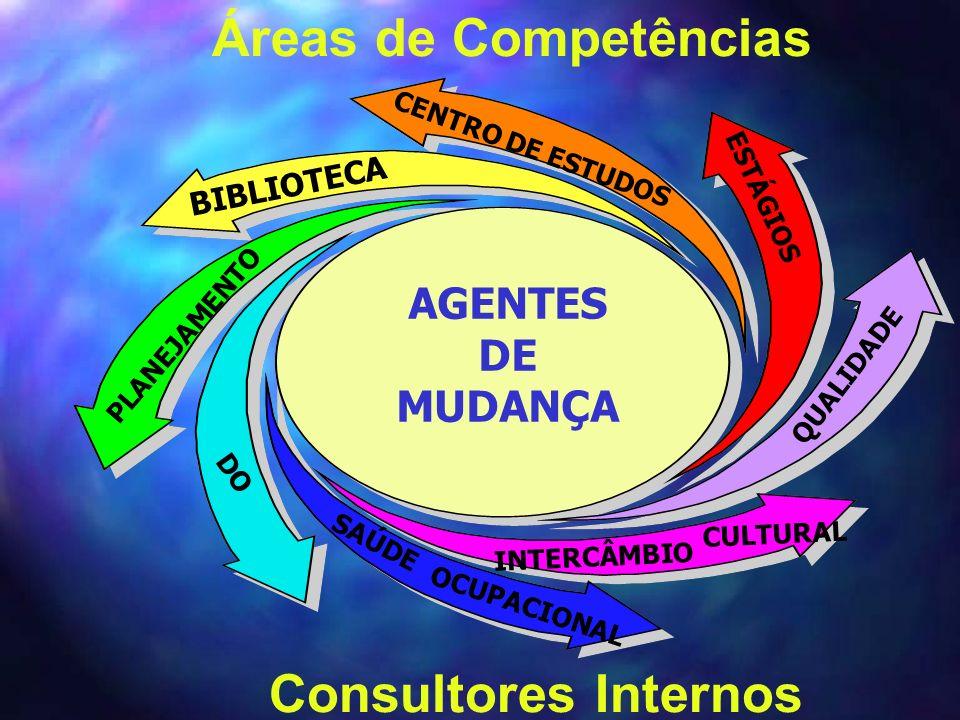 Áreas de Competências Consultores Internos