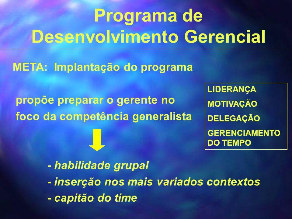 Programa de Desenvolvimento Gerencial