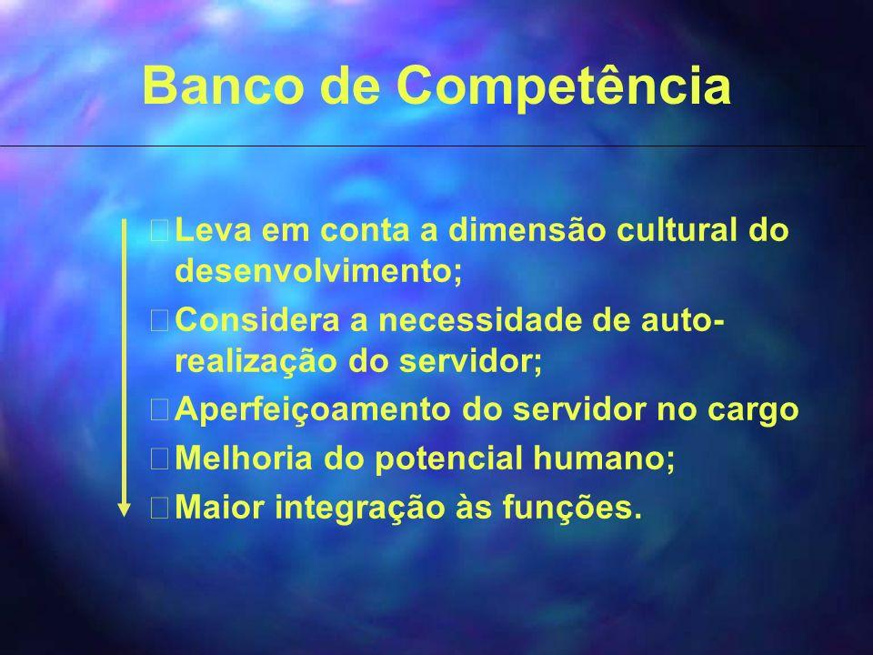 Banco de Competência Leva em conta a dimensão cultural do desenvolvimento; Considera a necessidade de auto-realização do servidor;