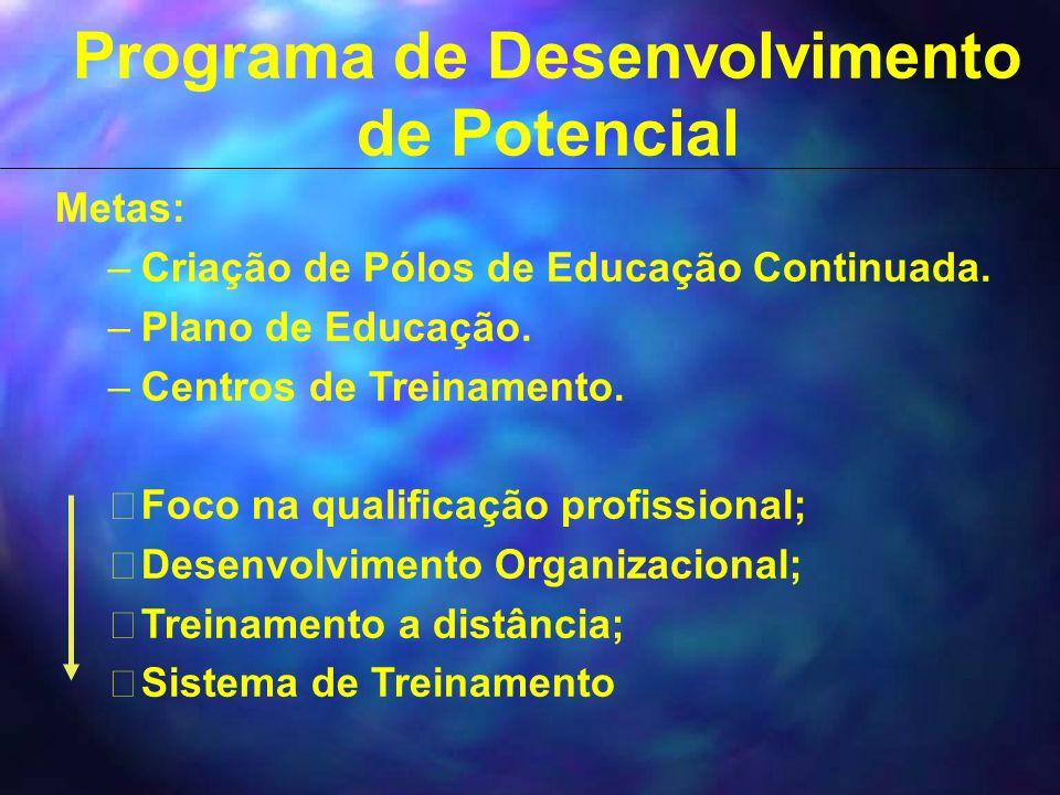 Programa de Desenvolvimento de Potencial