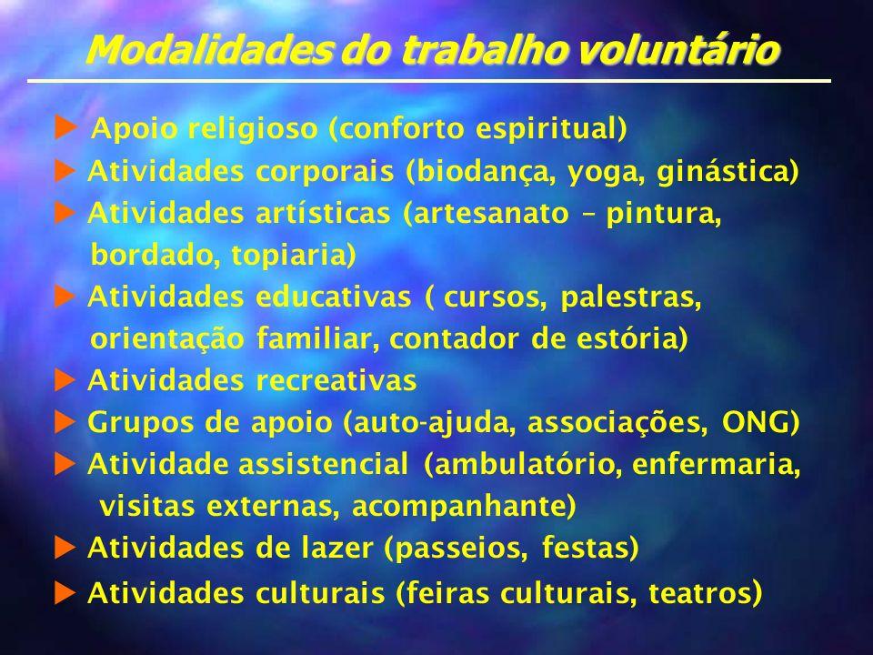 Modalidades do trabalho voluntário