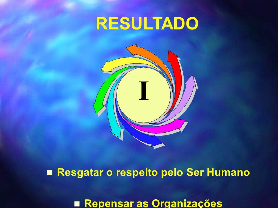 Resgatar o respeito pelo Ser Humano Repensar as Organizações