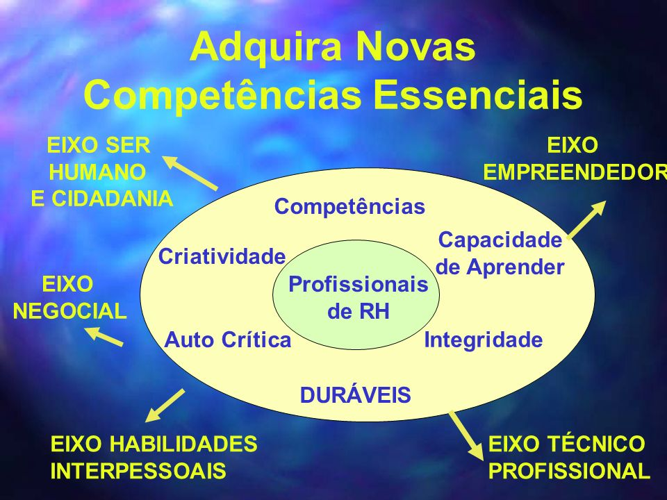 Adquira Novas Competências Essenciais Capacidade de Aprender