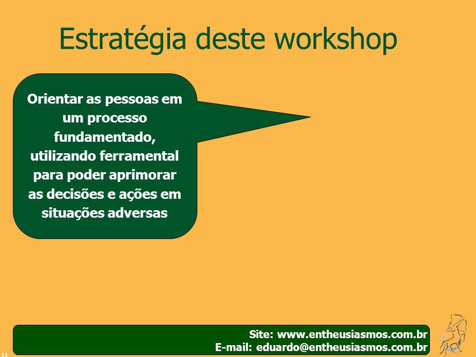 Estratégia deste workshop