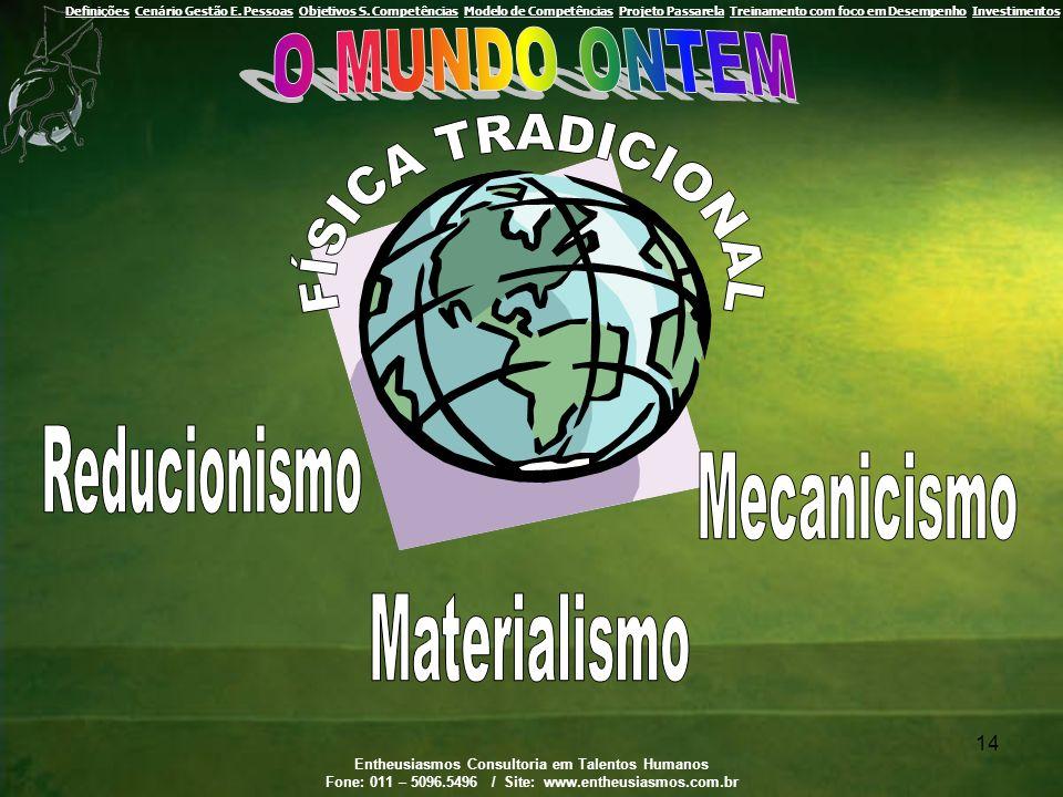 O MUNDO ONTEM FÍSICA TRADICIONAL Reducionismo Mecanicismo Materialismo