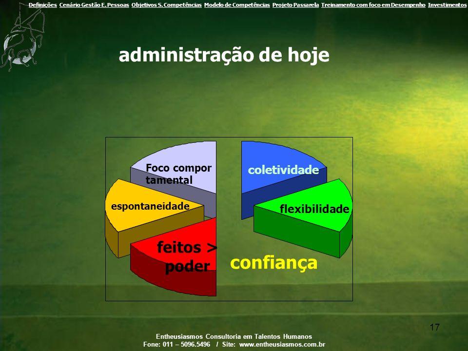 administração de hoje confiança feitos > poder coletividade
