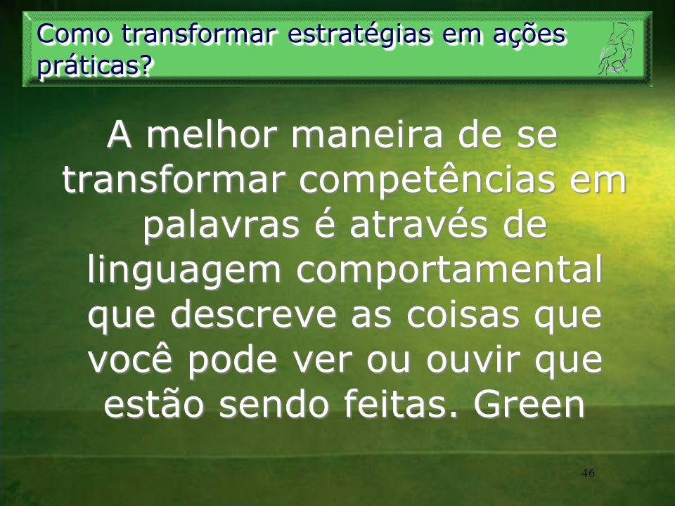 Como transformar estratégias em ações práticas