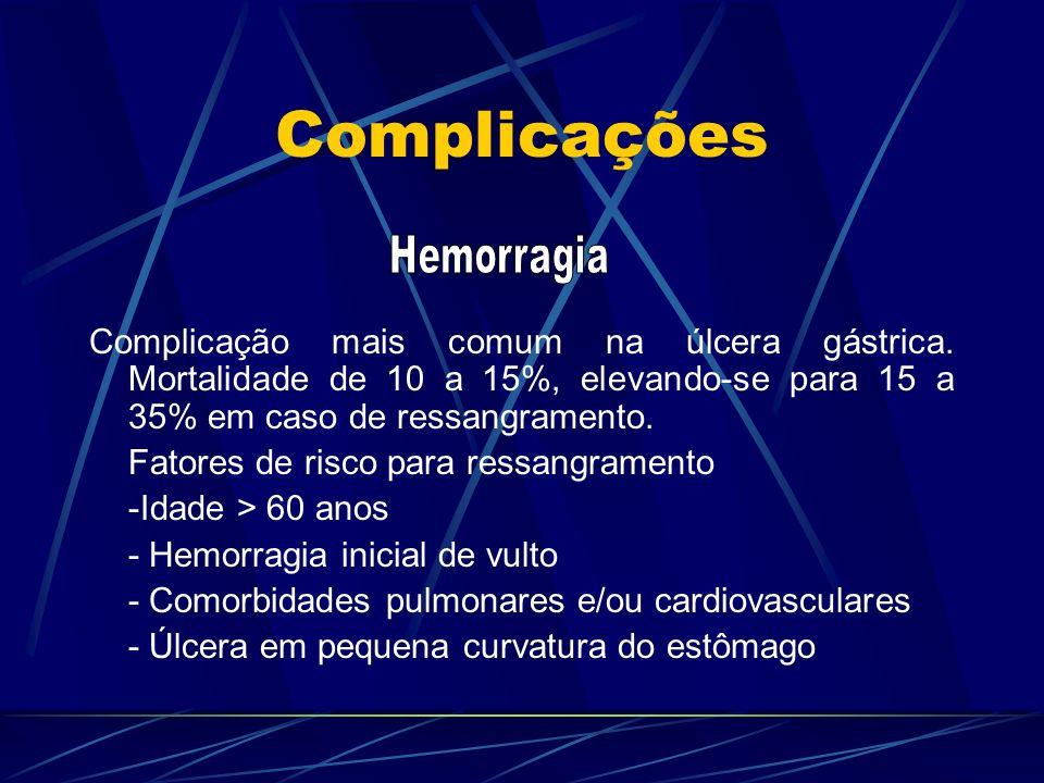 Complicações Hemorragia