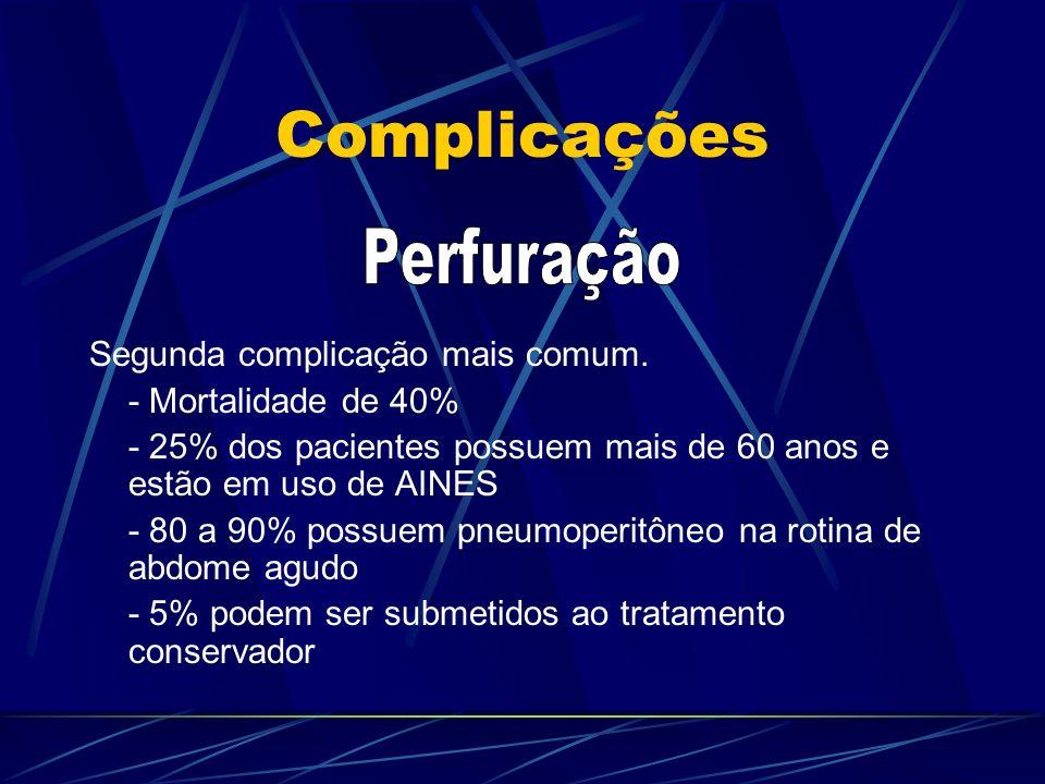 Complicações Perfuração Segunda complicação mais comum.