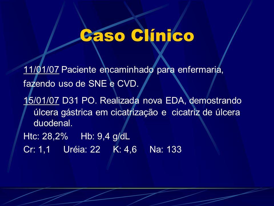 Caso Clínico 11/01/07 Paciente encaminhado para enfermaria,