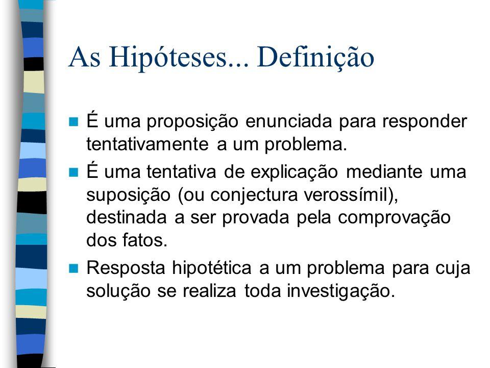 As Hipóteses... Definição