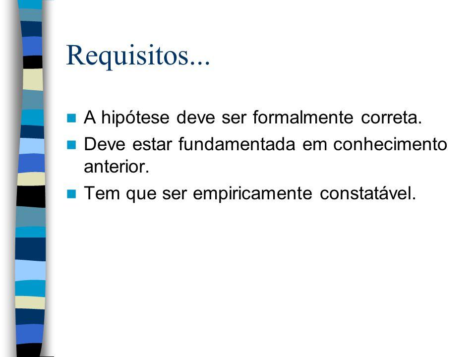 Requisitos... A hipótese deve ser formalmente correta.
