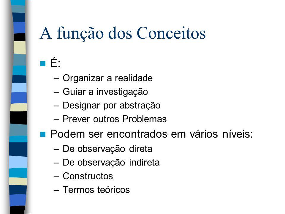 A função dos Conceitos É: Podem ser encontrados em vários níveis: