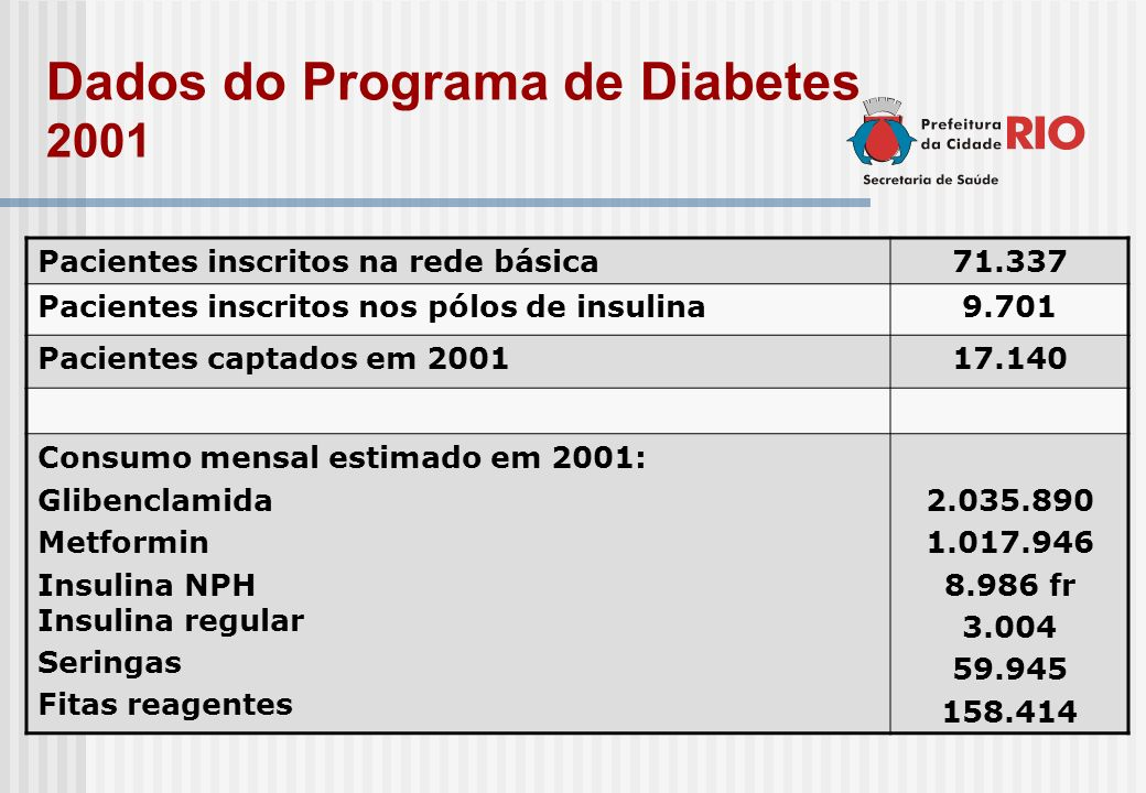 Dados do Programa de Diabetes 2001