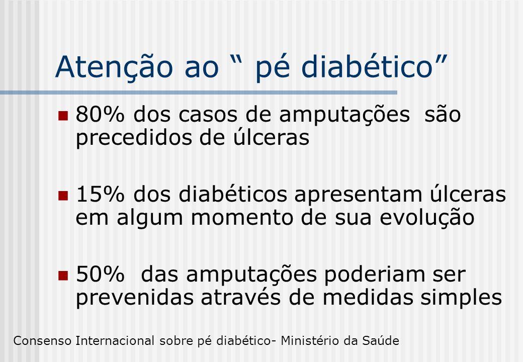 Atenção ao pé diabético