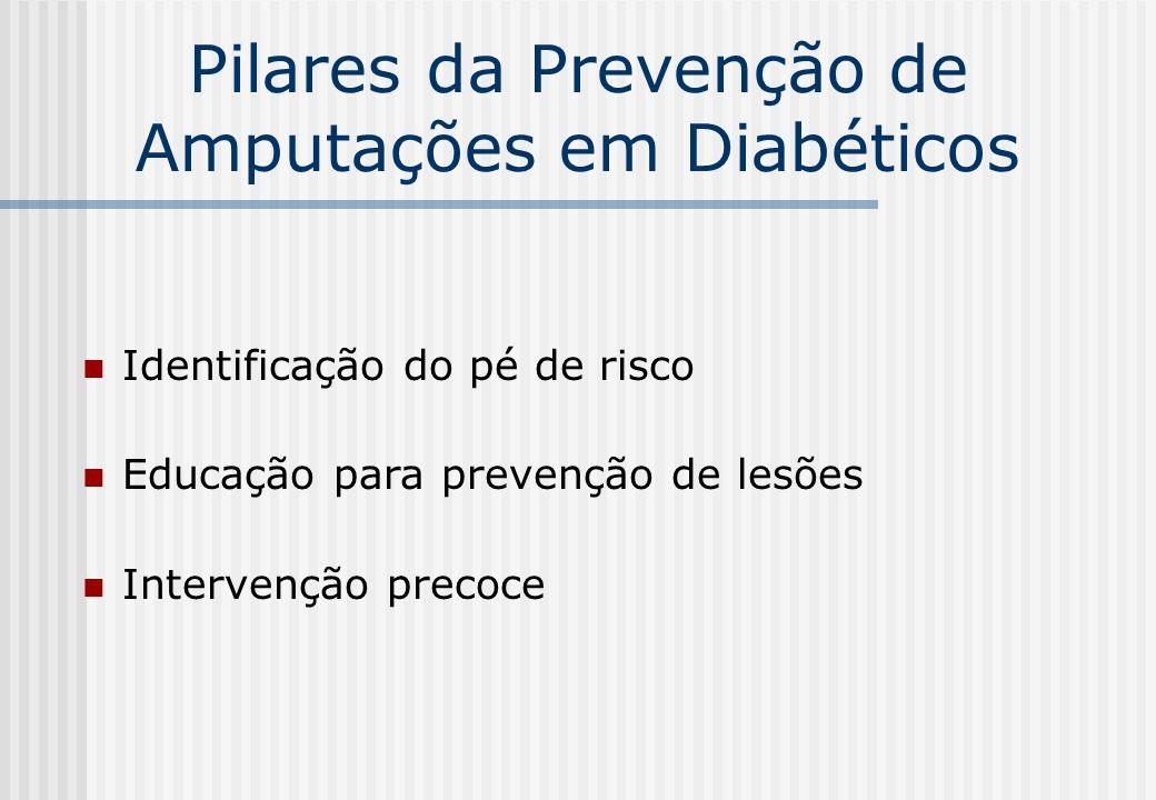 Pilares da Prevenção de Amputações em Diabéticos