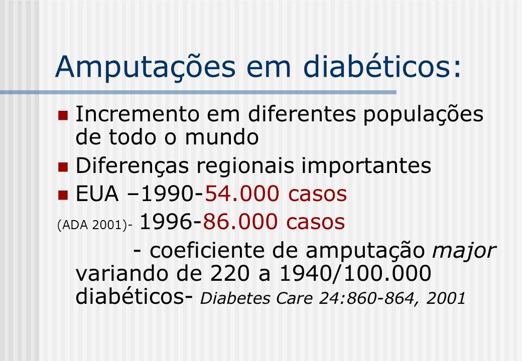 Amputações em diabéticos: