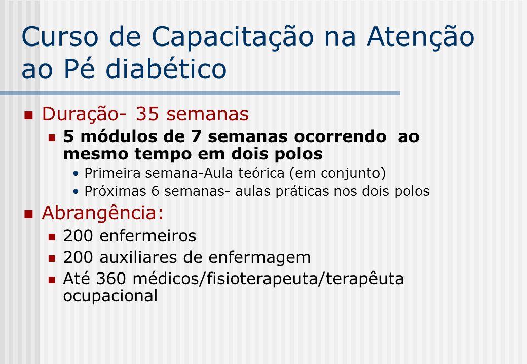 Curso de Capacitação na Atenção ao Pé diabético