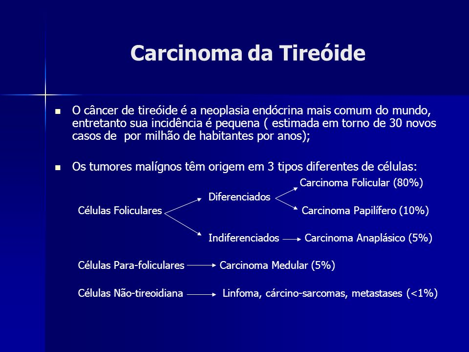 Carcinoma da Tireóide