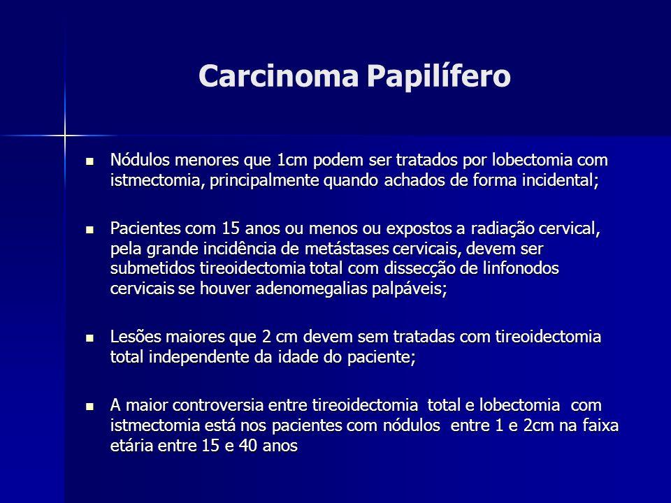 Carcinoma Papilífero Nódulos menores que 1cm podem ser tratados por lobectomia com istmectomia, principalmente quando achados de forma incidental;