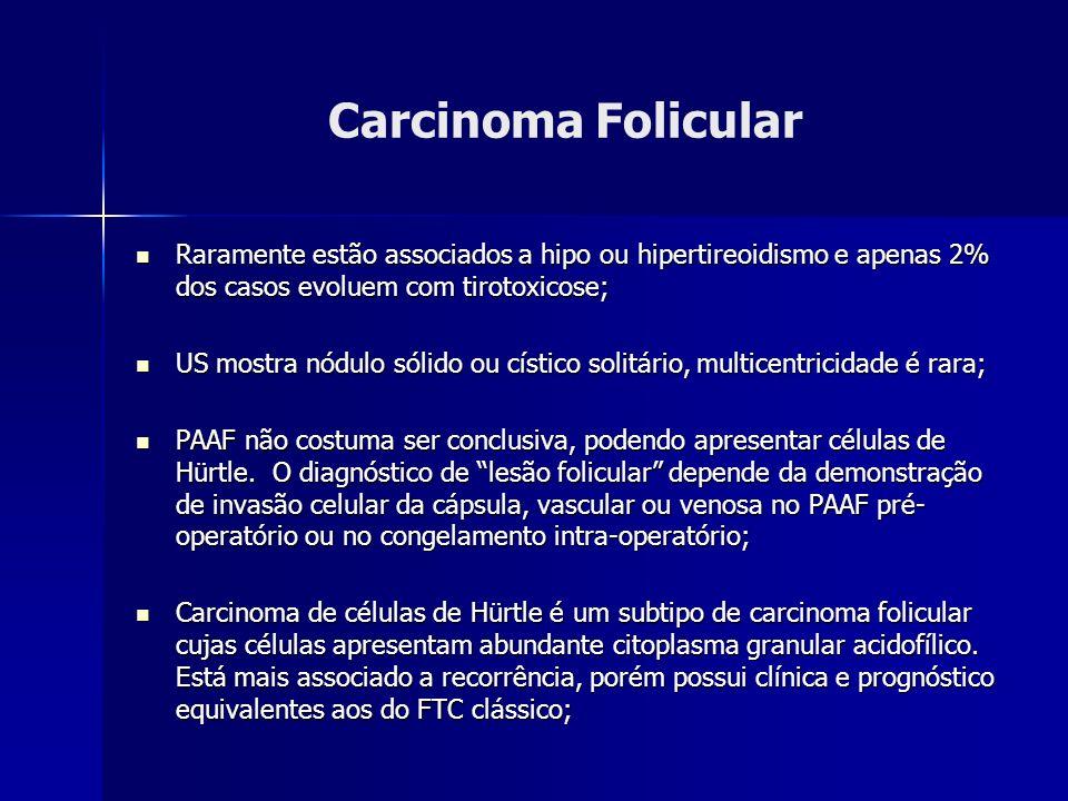 Carcinoma Folicular Raramente estão associados a hipo ou hipertireoidismo e apenas 2% dos casos evoluem com tirotoxicose;