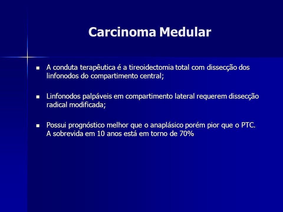 Carcinoma Medular A conduta terapêutica é a tireoidectomia total com dissecção dos linfonodos do compartimento central;