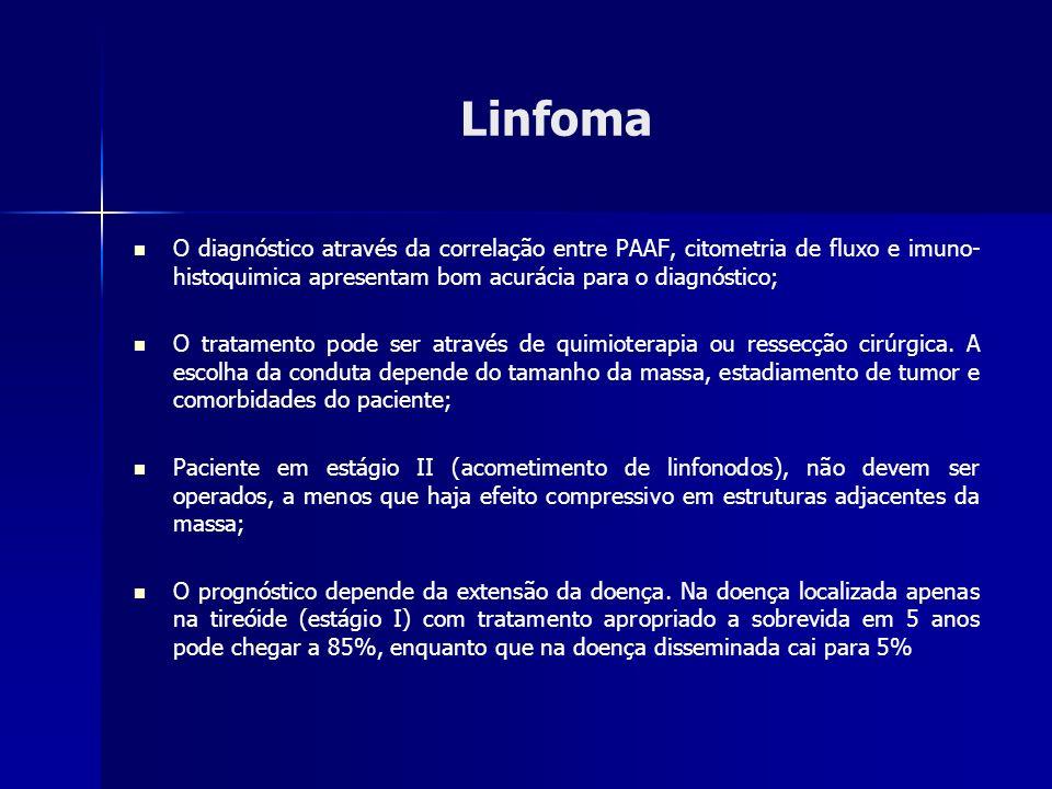 Linfoma O diagnóstico através da correlação entre PAAF, citometria de fluxo e imuno-histoquimica apresentam bom acurácia para o diagnóstico;